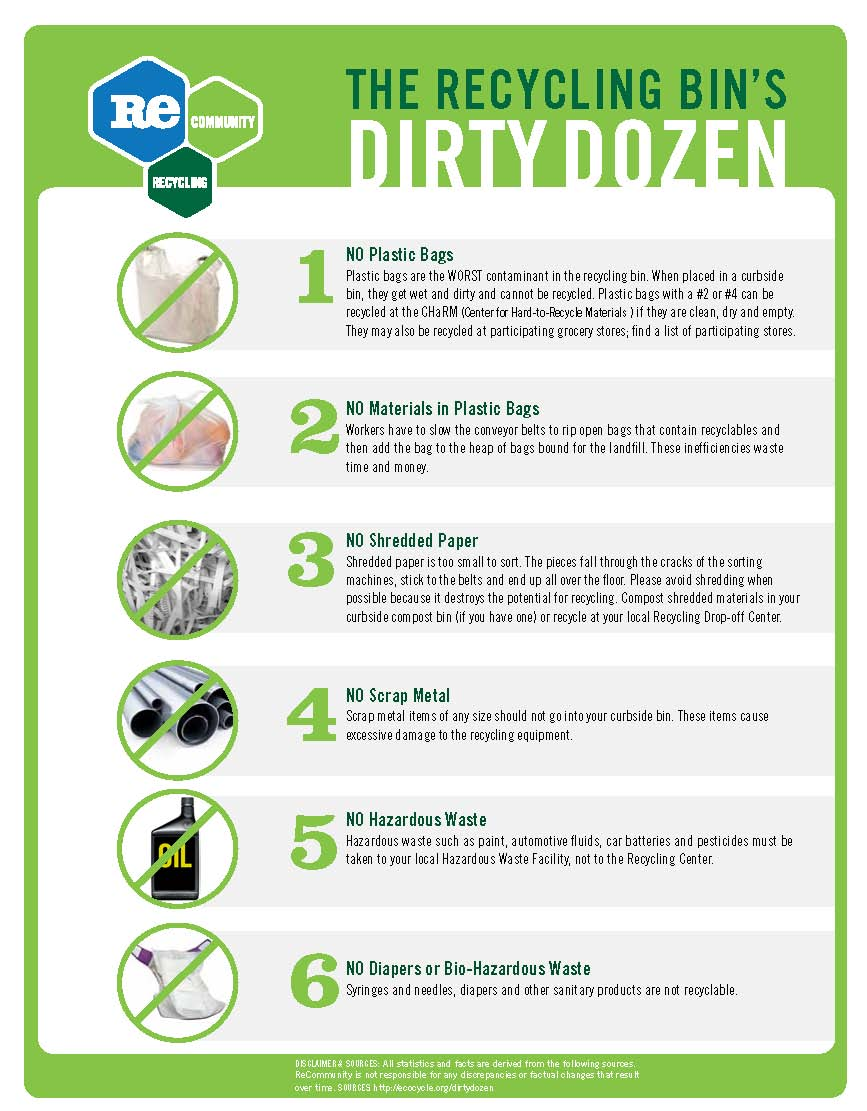 Dirty Dozen - What NOT to Recycle